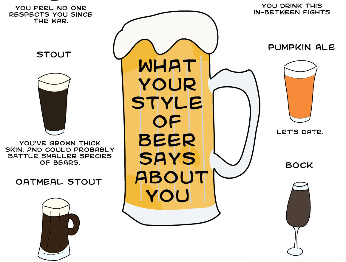 Beer comic infographic